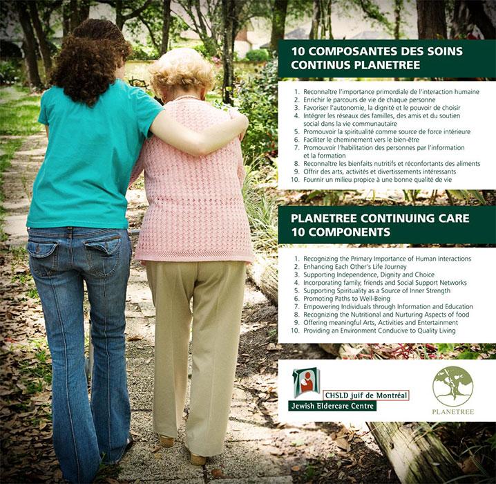 Jewish Elder Care Poster